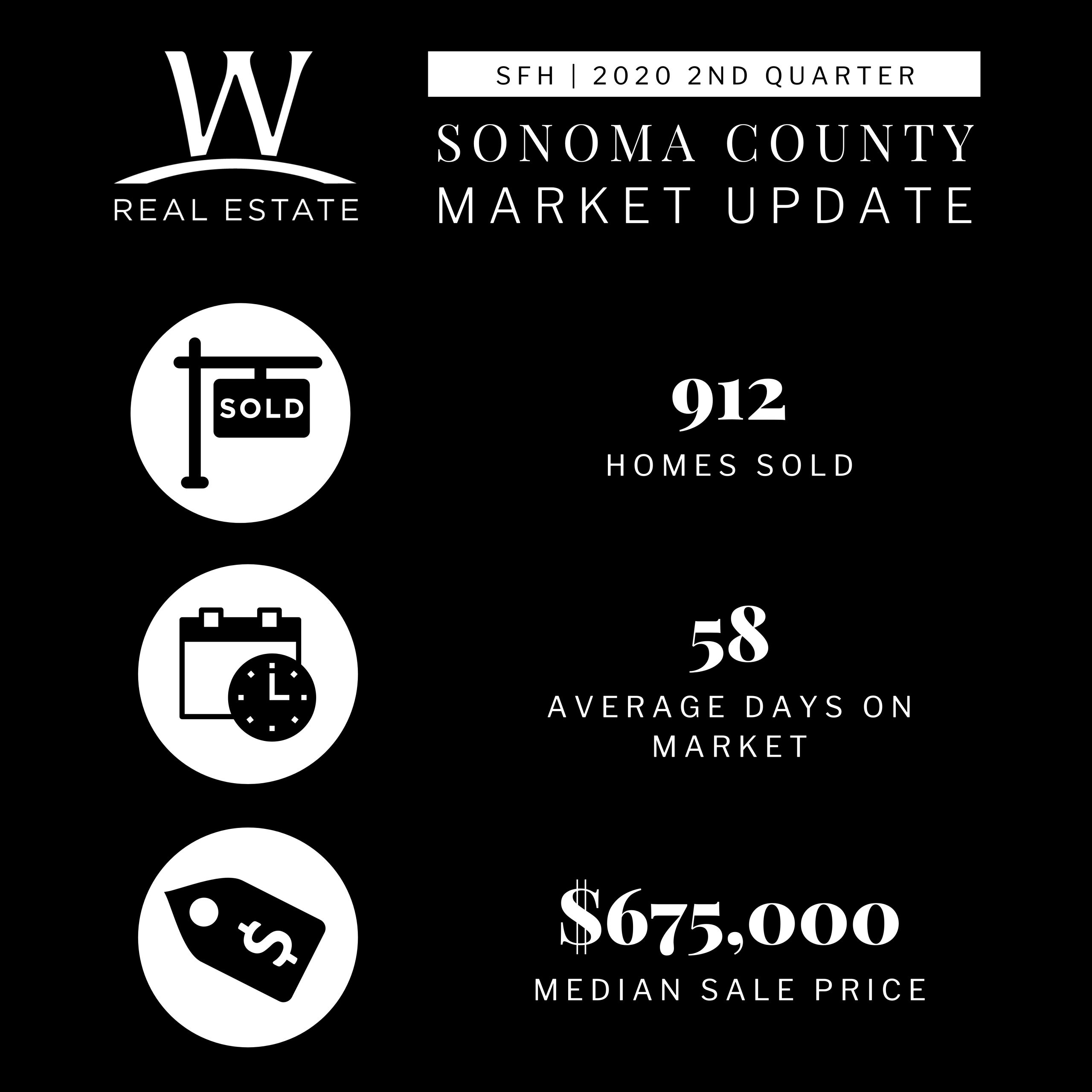 Sonoma County 2nd Quarter Market Update